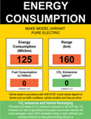 Energy Consumption Label