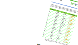 Green Vehicle Guide Home
